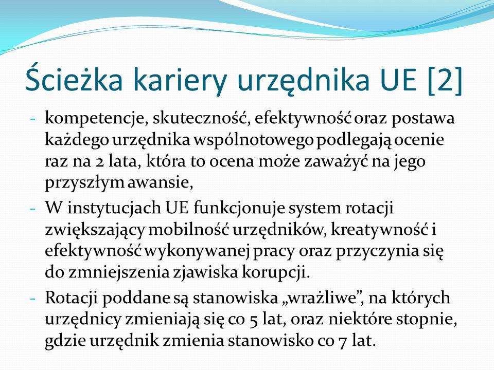 Ścieżka kariery urzędnika UE [2]